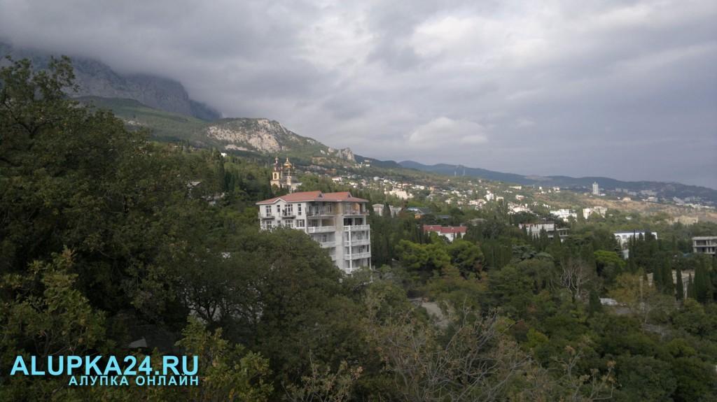 Погода в Алупке 29 апреля