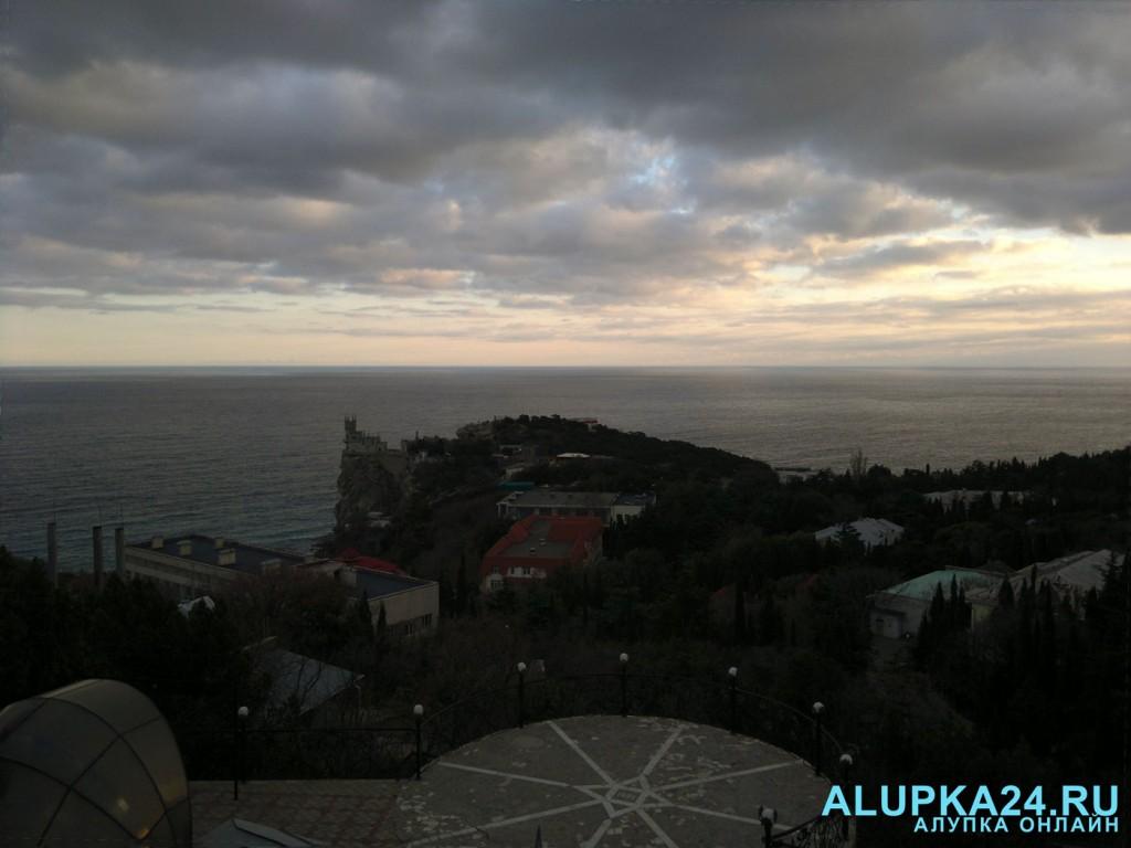 Погода в Алупке 22 апреля