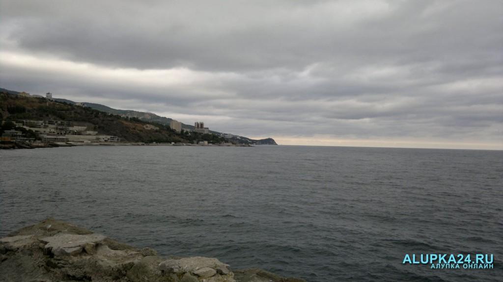 Погода в Алупке 8 апреля