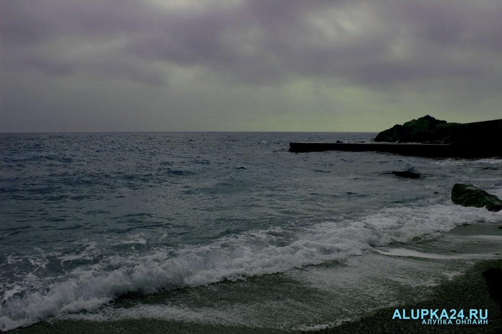 Погода в Алупке 19 апреля