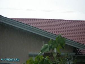 Погода в Алупке 20 апреля