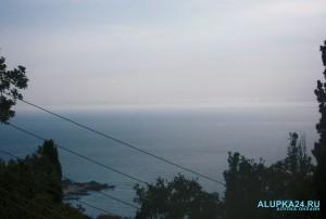 Погода в Алупке 1 мая