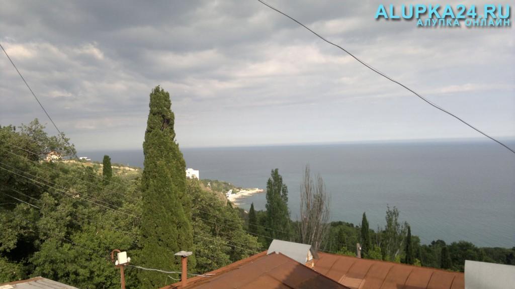 Погода в Алупке 25 июня