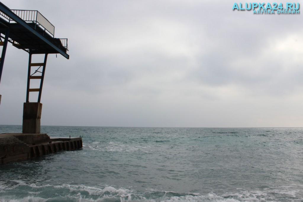 Погода в Алупке 20 июня в Крыму
