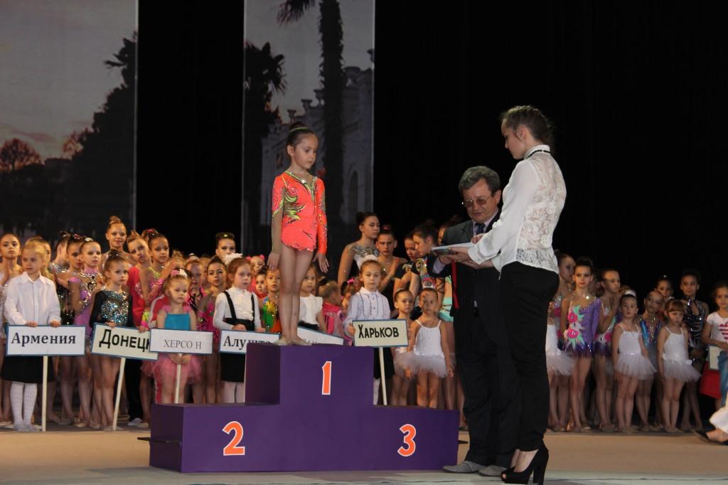 В Ялте состоялся международный 21-й турнир по художественной гимнастике «Свентана» 5