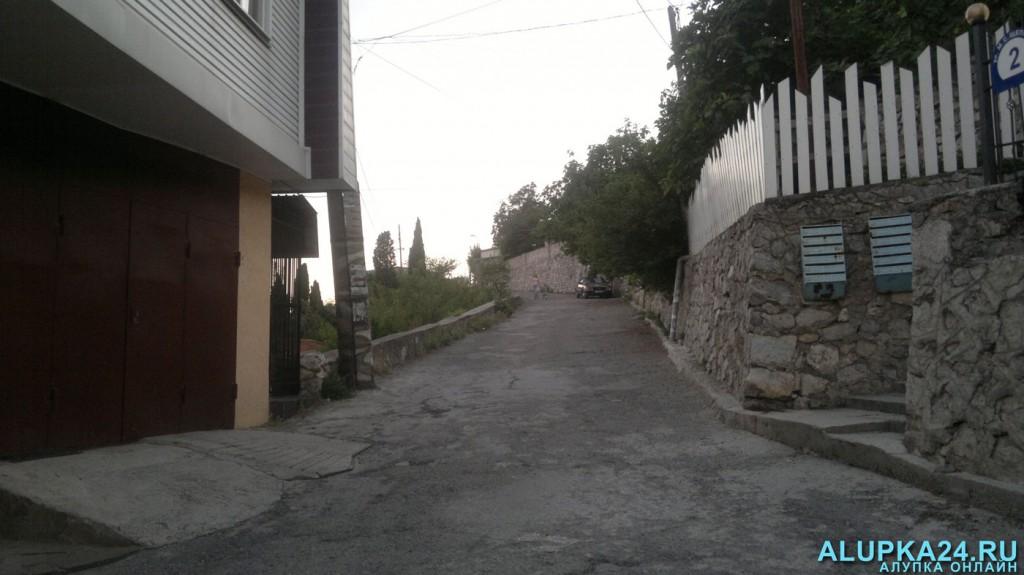 Погода в Алупке 28 июля