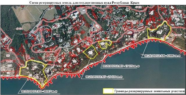 В парках Кореиза на три года запретили строительство