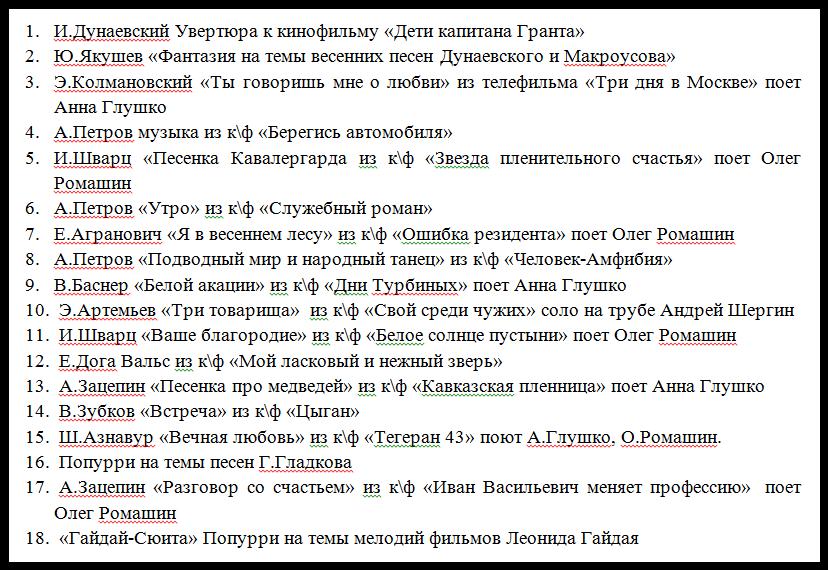 Программа финального концерта «Под сенью Воронцовского платана»