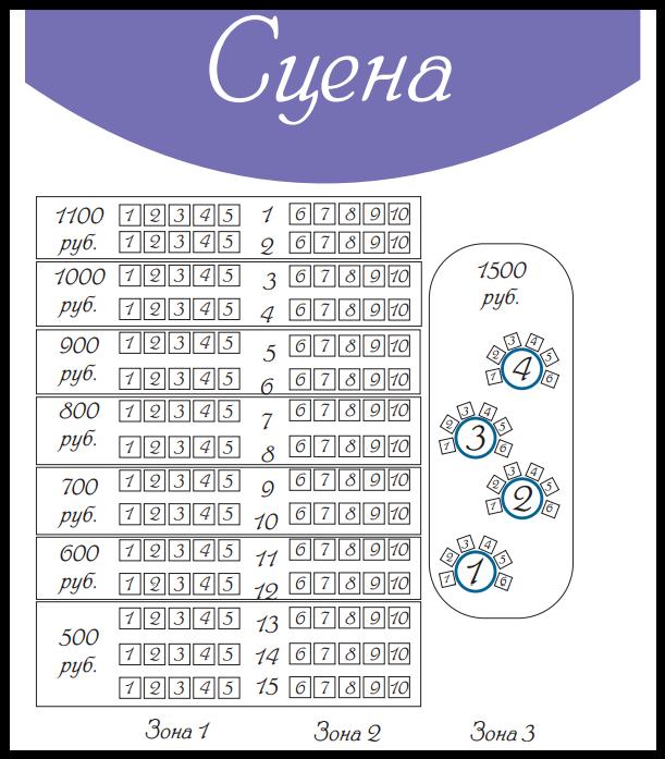 Стоимость билетов на финальный концерт «Под сенью Воронцовского платана»