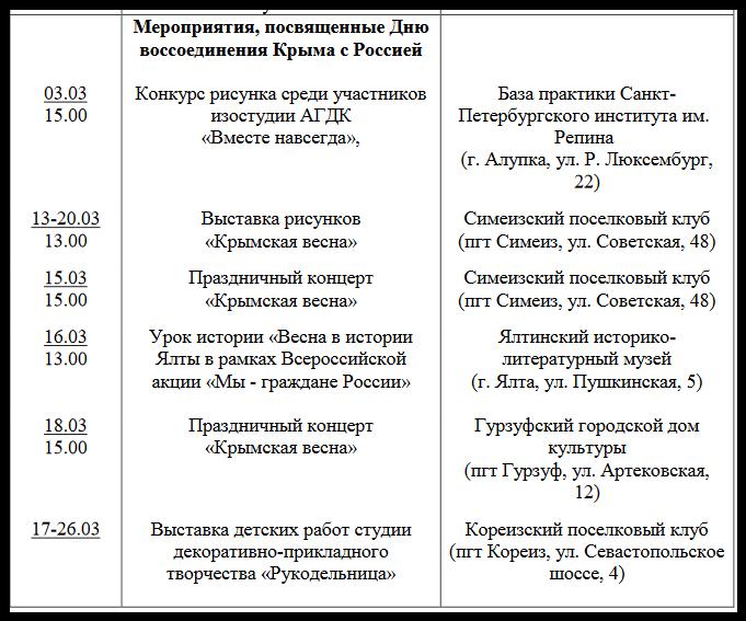 План празднования третьей годовщины Крымской весны