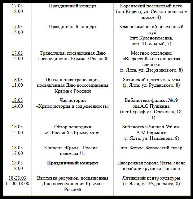 План празднования третьей годовщины Крымской весны 2
