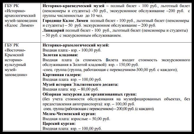 Калос-Лимен и Восточно-Крымский музей