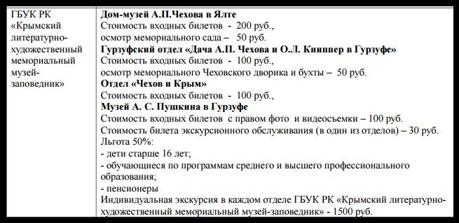 Крымский литературно-художественный музей-заповедник