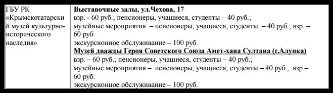 Крымско-татарский музей